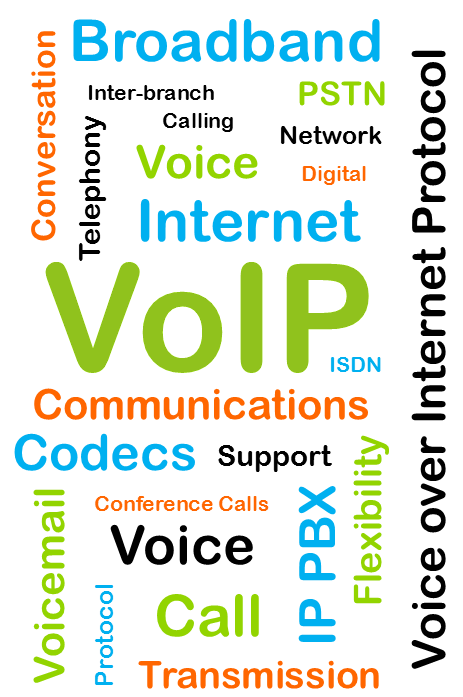 VoIP by CSS Digital